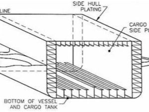 Hull & Marine Underwriters Claim